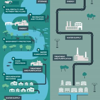 iucn_water_infographic